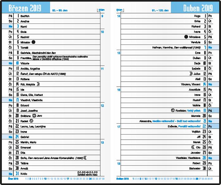 Plánovací záznamníky