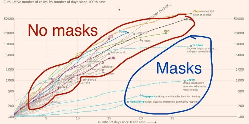 A maszk viselése megmentheti az életét. Ez a lehető legjobb védelem