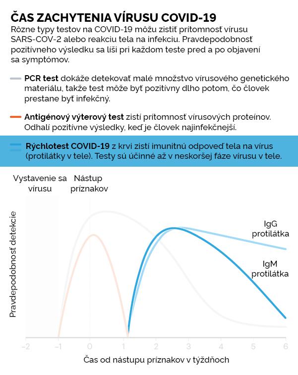 covid testy porovnanie antigen stranka 2(5)