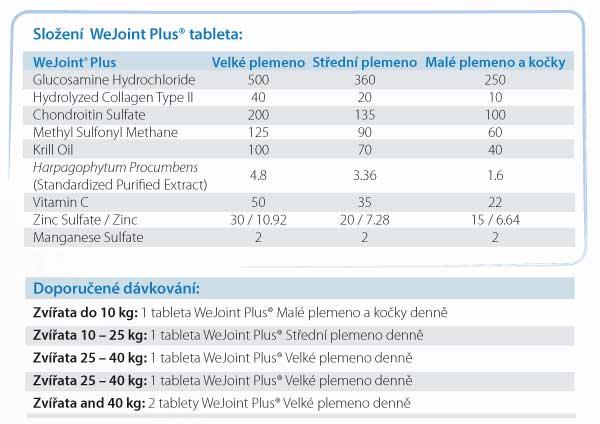 Složení--WeJoint-Plus