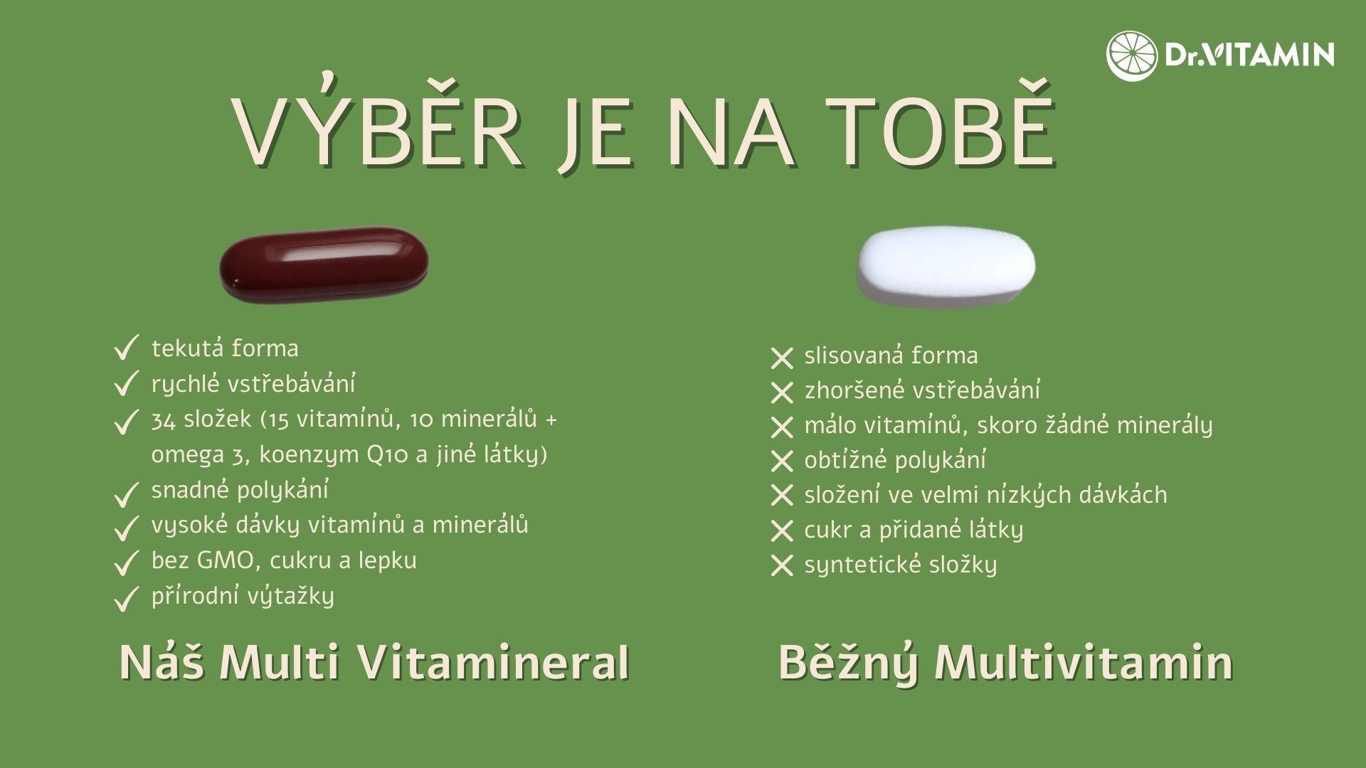 Gelový Multi Vitamineral vs klasický multivitamin - jaký je mezi nimi rozdíl a který zvolit