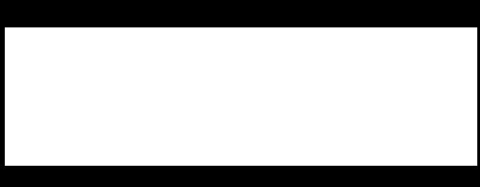 Dublino Home