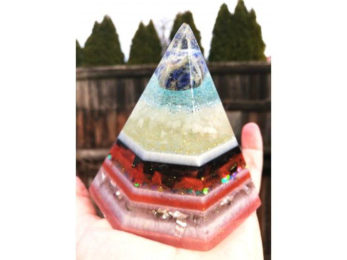 Pyramida uvolnění - rovnováha
