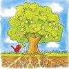 Goki - naučné dřevěné puzzle Vyvoj stromu