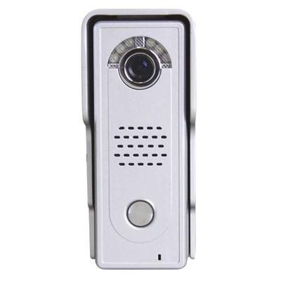 Kamerové jednotky