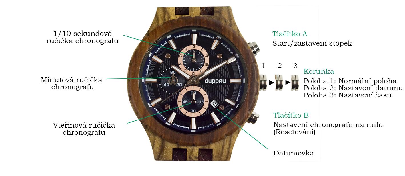 Funkce chronografu u dřevěných hodinek Duppau Nawin