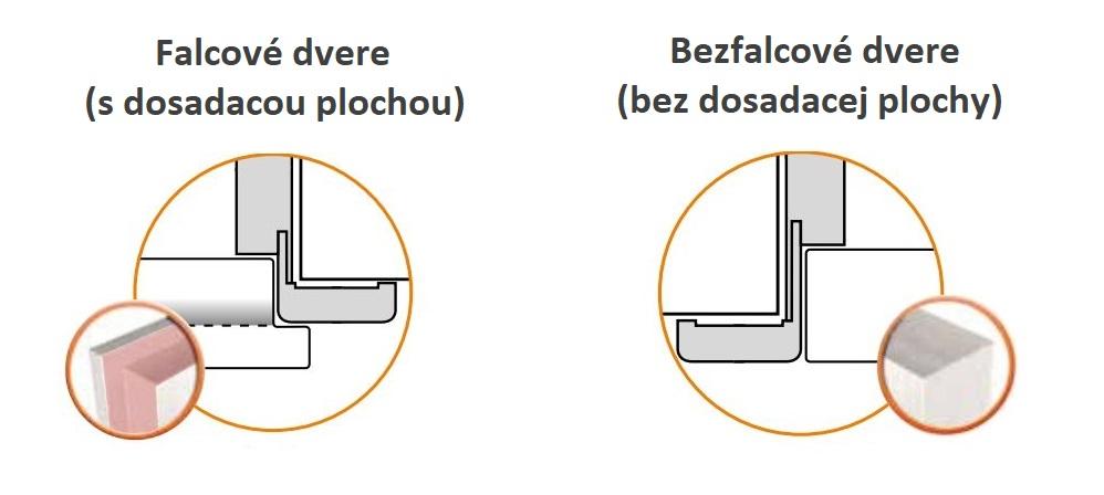 Falcove-bezflacove02_1