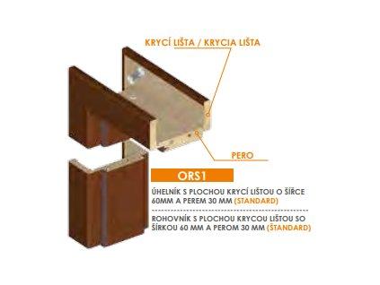 Invado nastaviteľná zárubňa falcová pre hrúbku steny (140-159 mm)