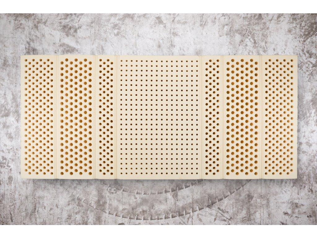 Kvalitný soft latexový matrac Megal Latex 7-zónový (55 kg/m3) (Rozmer 200x80, Typ matraca + ovčia vlna + bavlna (zimná + letná strana))