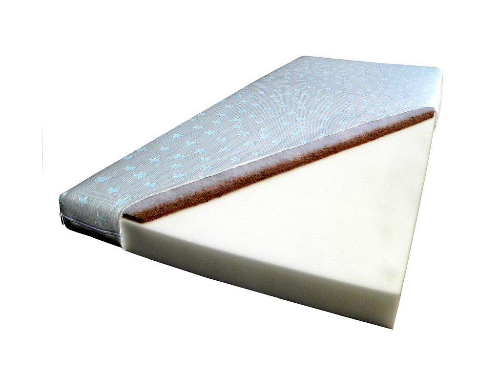 Lacný matrac Alabama (vysokoelastická pena + kokosové vlákno) (Rozmer 200x80, Typ matraca polyuertánový)