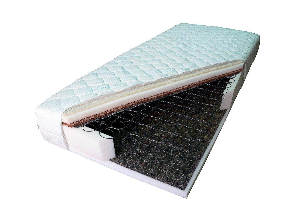 Matrac Palermo 2 - dvojstranný pružinový matrac (Rozmer 200x80, Typ matraca + ovčia vlna + bavlna (zimná + letná strana))