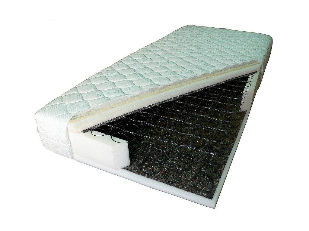 Pružinový matrac Dakar (Rozmer 200x90, Typ matraca pružinový)
