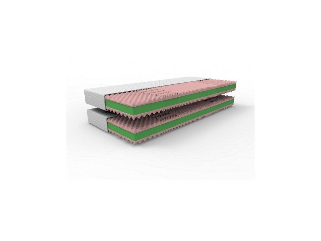 Sendvičový matrac VEGA 1+1