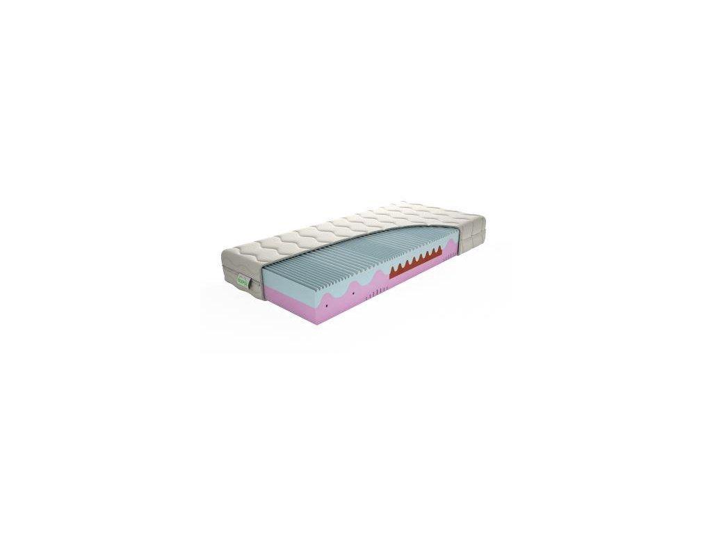 Ortopedický pamäťový matrac MEMO PLUS