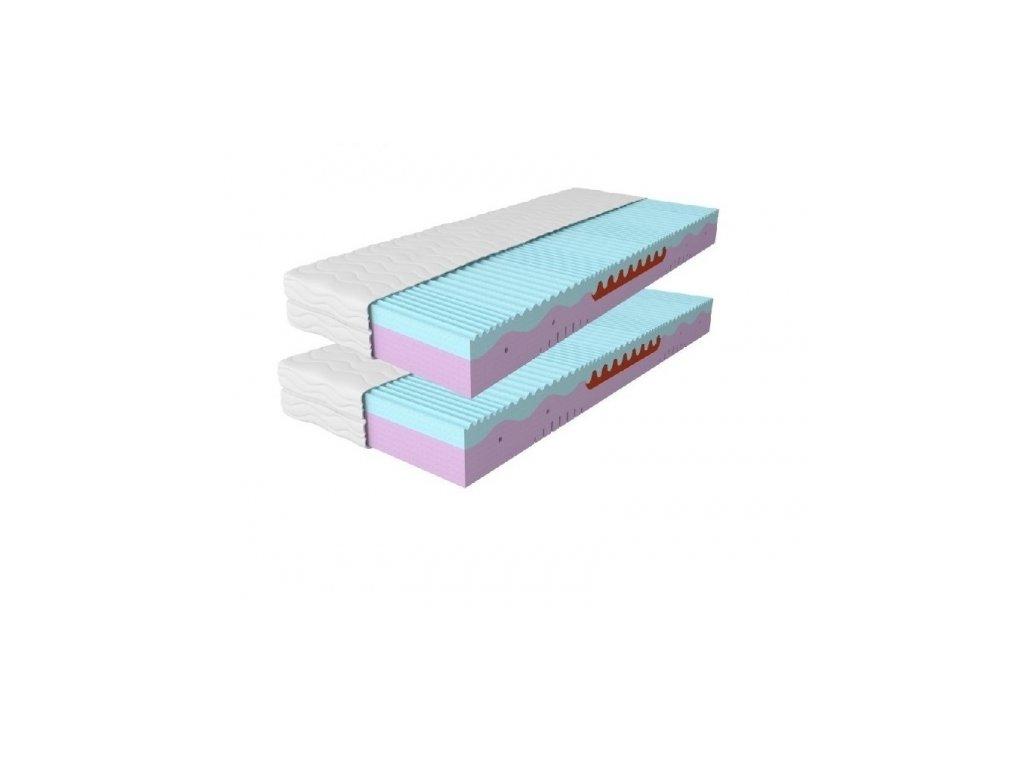 Ortopedický pamäťový matrac MEMO PLUS 1+1