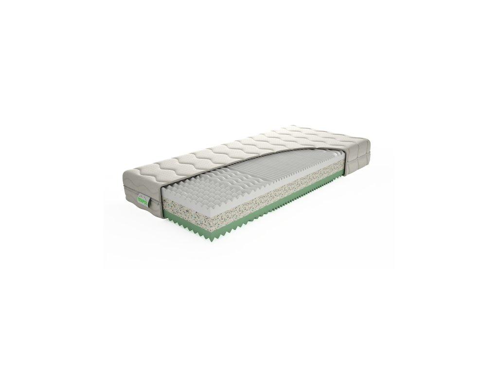 Obľúbený obojstranný matrac VERONA