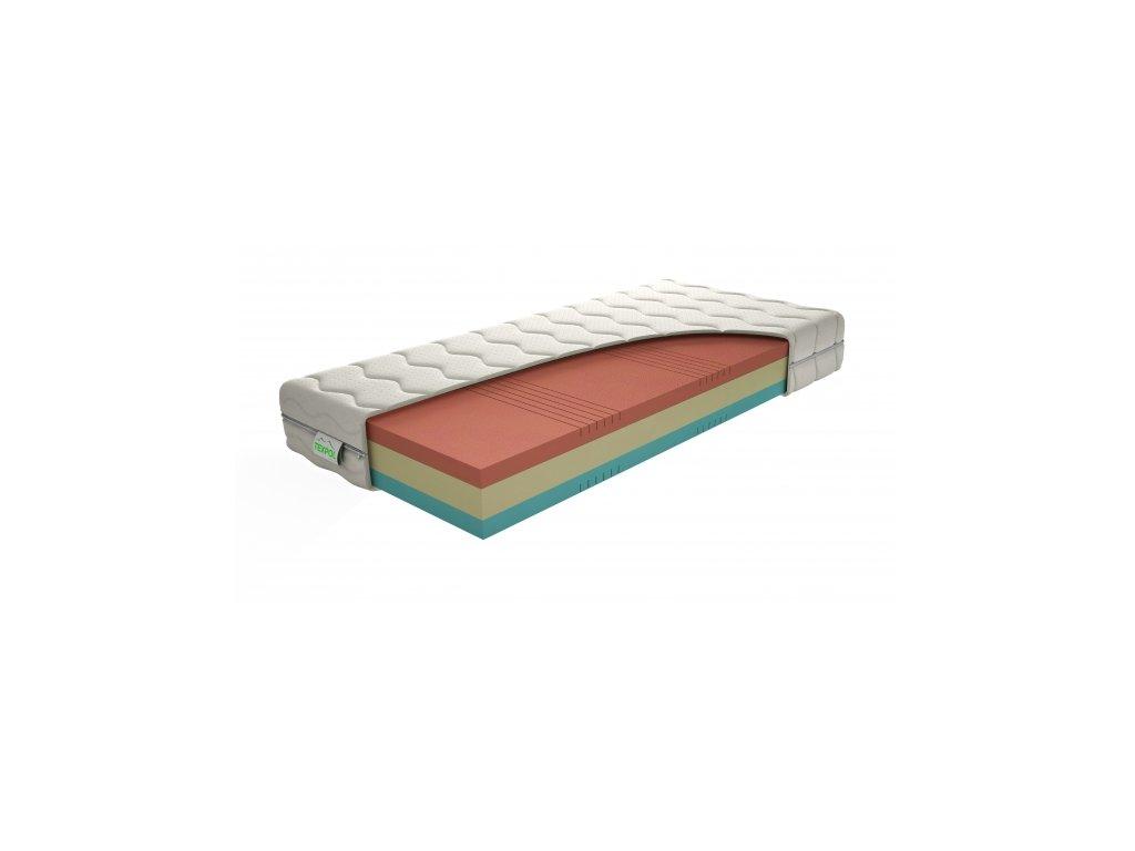 Komfortný matrac TARA s úpravou proti poteniu
