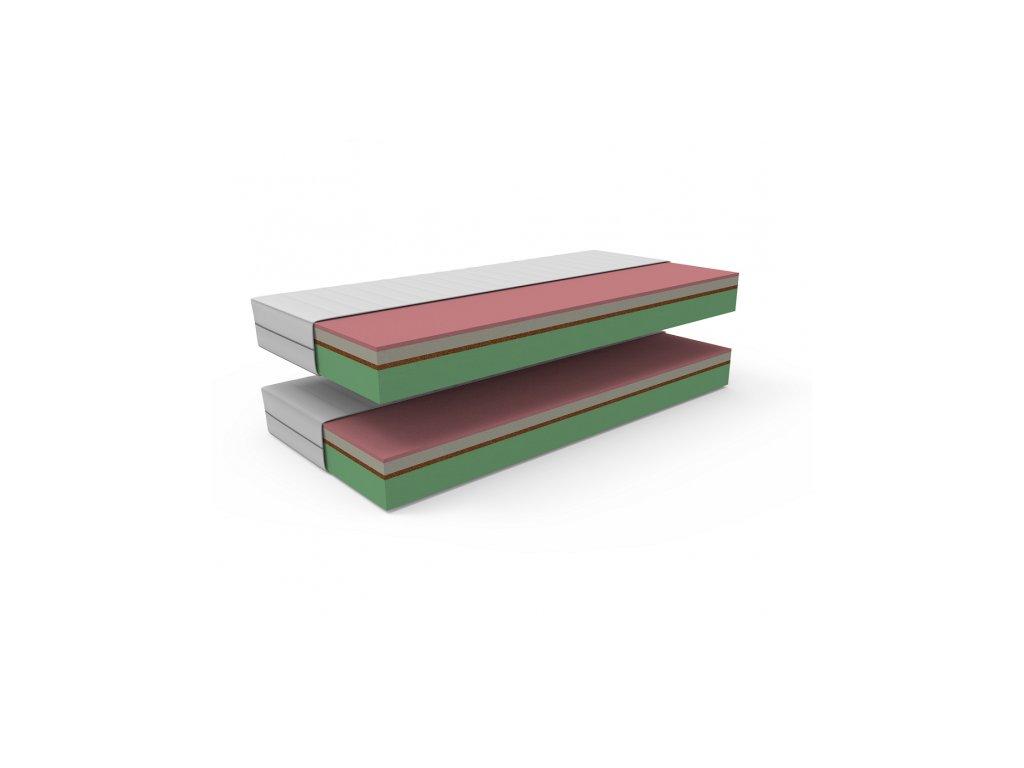 Komfortný vysoký matrac HARMONY 1+1