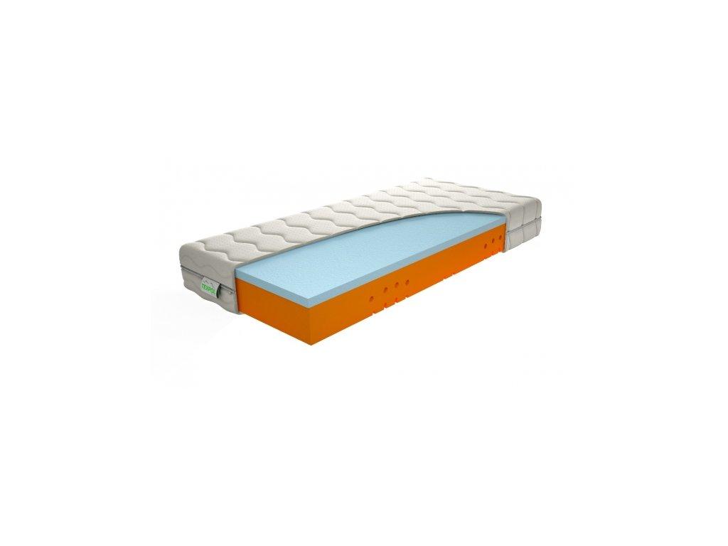 Luxusný matrac KALISTA