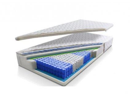 Kvalitný latexovo-taštičkový matrac Rhodos (Rozmer 200x80, Typ matraca taštičkový 7-zónový)
