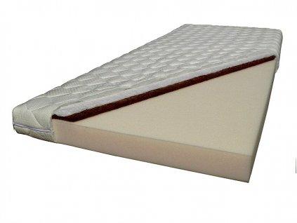 Lacný matrac Alaska (polyuretánová pena + kokosové vlákno) (Rozmer 200x90, Typ matraca polyuertánový)
