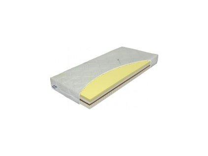 Luxusný 4-zložkový matrac Latex Quatro (Rozmer 200x80, Typ matraca + ovčia vlna + bavlna (zimná + letná strana))