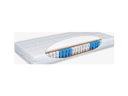 Premium HR taštičkový matrac (Rozmer 200x90, Typ matraca taštičkový 7-zónový)