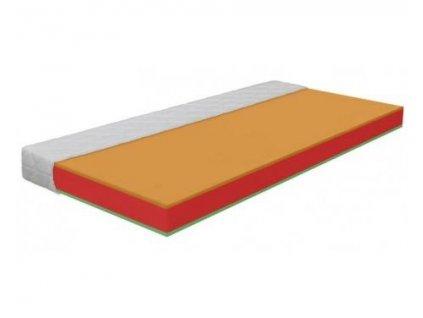 Sendvičový matrac LENA zo studenej a z pamäťovej peny (Posteľ 200x80)