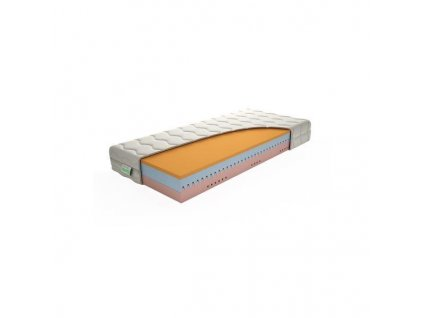Kvalitný pamäťový matrac DREAM LUX