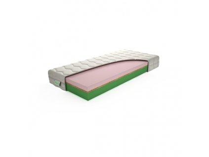 Obojstranný matrac ELASTIC