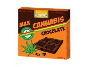 Milk cannabis