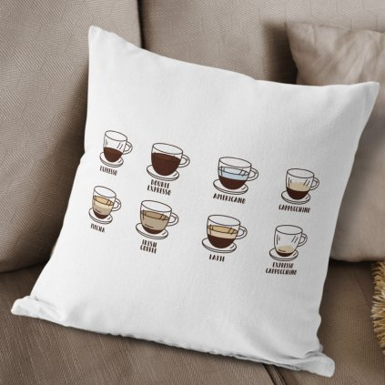 druh kavy
