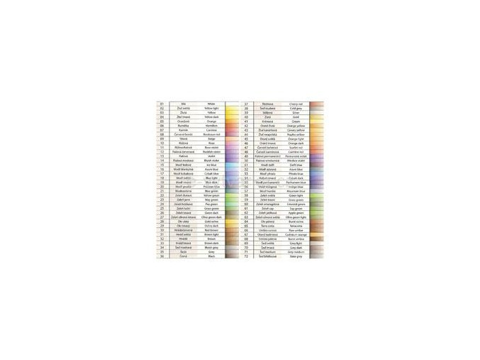 Pastelky Koh-I-Noor Polycolor 60ks - bez krabičky