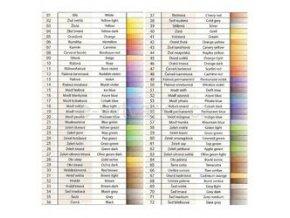 Pastelky Koh-I-Noor Polycolor 40ks - bez krabičky