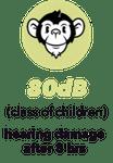 Bannanaz-80db