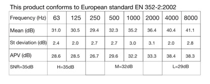 Hodnoty utlumení Isolate Aluminium_1