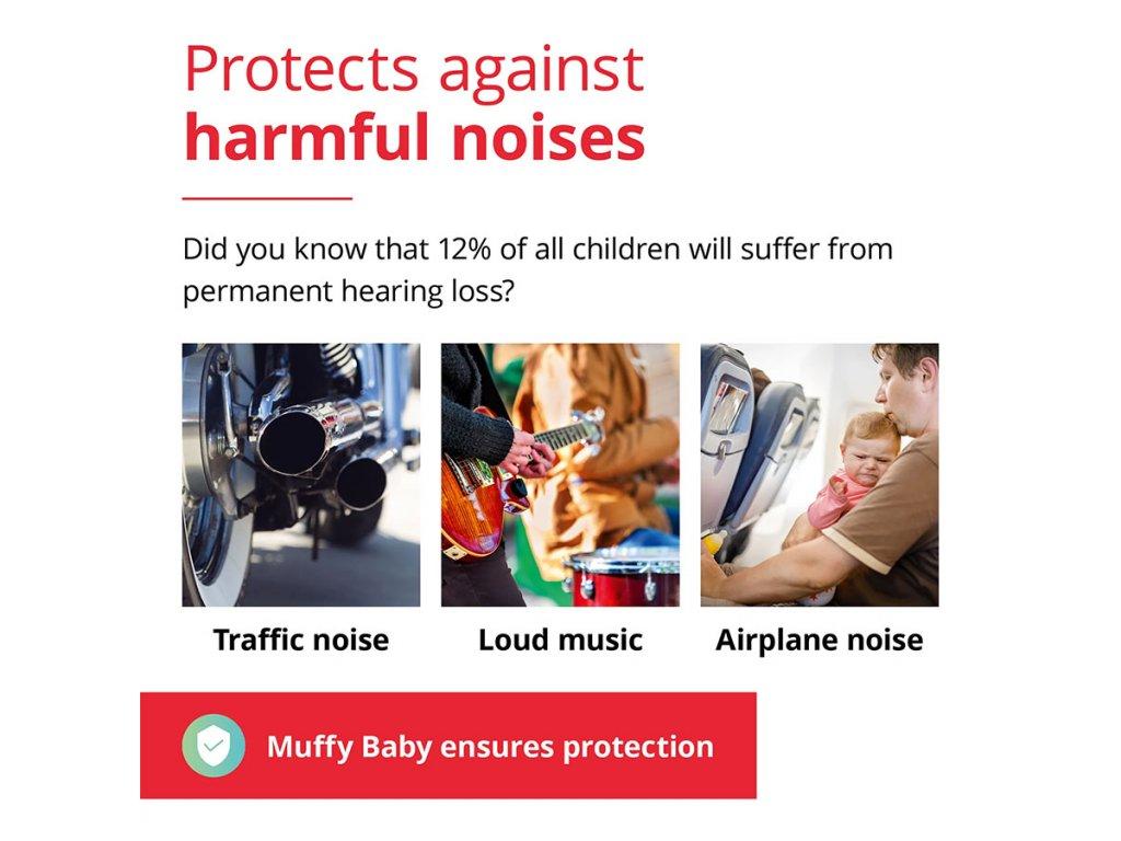 Chrániče sluchu pro miminka obsah balení modrá Alpine Muffy Baby