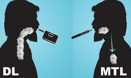 Jakou vybrat e-cigaretu - MLT / DL
