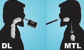 MLT (PUSA/PLÍCE) / DL (PŘÍMO DO PLIC)