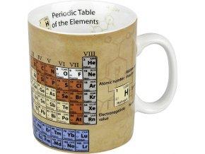 11 1 330 2064 Chemistry english