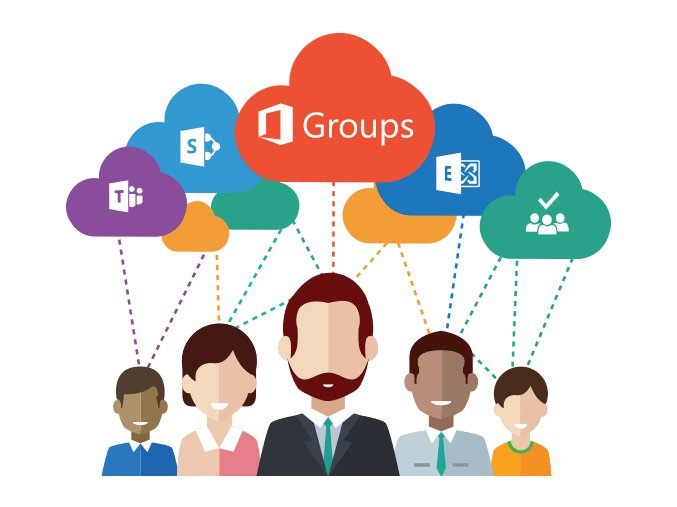 office 365 right banner