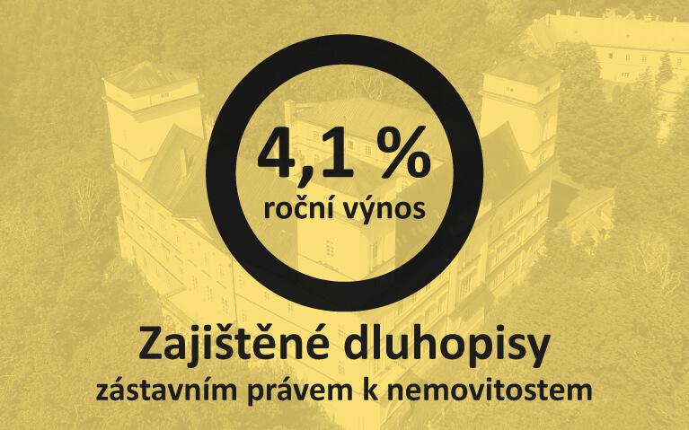 Dvouleté dluhopisy 4,1% p.a.