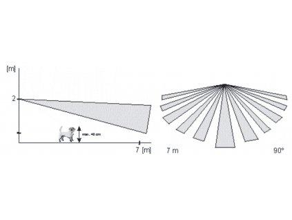 Jablotron JS-7910 čočka zvířecí k PIR detektorům
