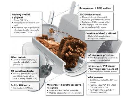 Jablotron EYE-02 3G GSM bezpečnostní kamera s technologií 3G