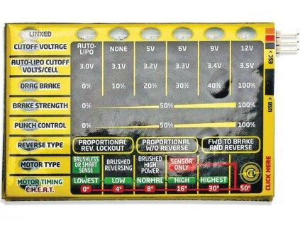 Castle programovací karta Quick Field Car USB - CC-010-0063-00