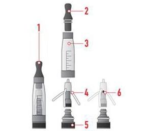 Atomizer, cartomizer a clearomizer - jaký je  mezi nimi rozdíl?