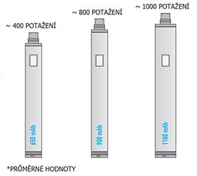 Jak zvýšit životnost baterie e-cigarety?
