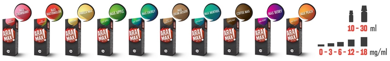 e-liquidy-aramax-ovocne-ostatni-prichute