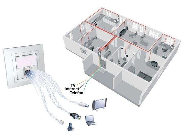 ake kable zvolit na datovu pripojku obr2