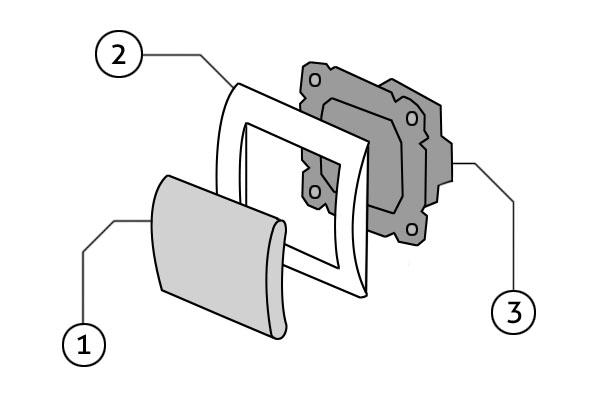 Vypínače a rámčeky - úvod do problematiky